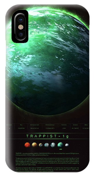 Planet iPhone Case - Trappist-1g by Guillem H Pongiluppi