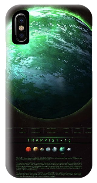 Planets iPhone Case - Trappist-1g by Guillem H Pongiluppi