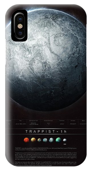 Planet iPhone Case - Trappist-1h by Guillem H Pongiluppi