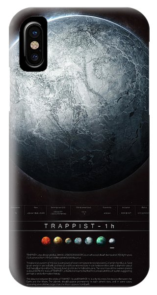 Planets iPhone Case - Trappist-1h by Guillem H Pongiluppi
