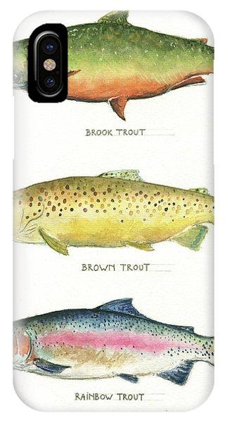 Trout iPhone Case - Trout Species by Juan Bosco