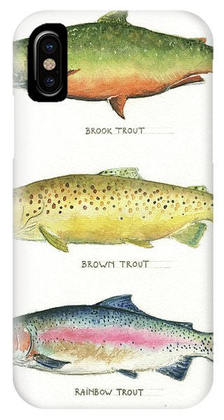 Trout Species IPhone Case