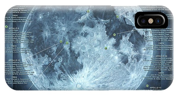 Moon iPhone Case - We Choose To Go To The Moon by Lucy West