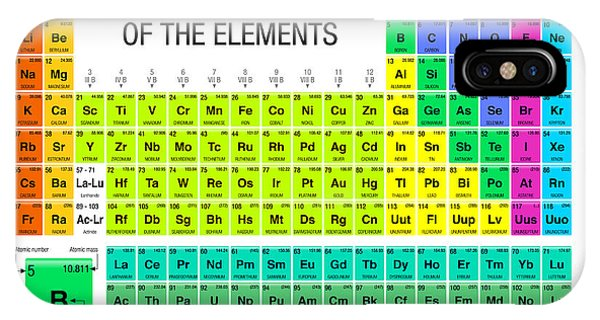 Atomic iPhone Case - Periodic Table Of The Elements - by Alejo Miranda