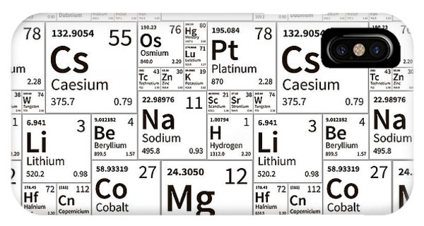 Atomic iPhone Case - A Lot Of Chemical Elements From by Lars Poyansky