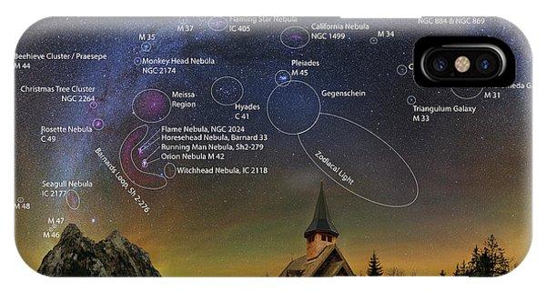 Astrophotography Winter Wonderland IPhone Case