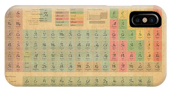 Atomic iPhone Case - Periodic Table Of Elements by Michael Tompsett