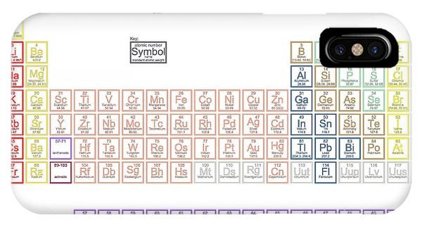 Atomic iPhone Case - Periodic Table Of The Elements With by Great Siberia Studio