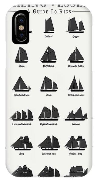 Schooner iPhone Case - Sailing Vessel Types And Rigs by Zapista Zapista