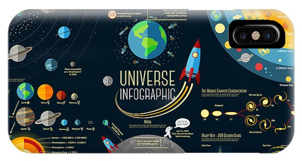 Planet iPhone Case - Set Of Universe Infographics - Solar by Tashal