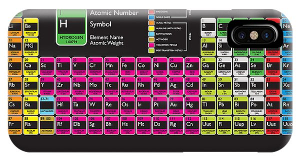 Atomic iPhone Case - Updated Periodic Table With Livermorium by Nicemonkey