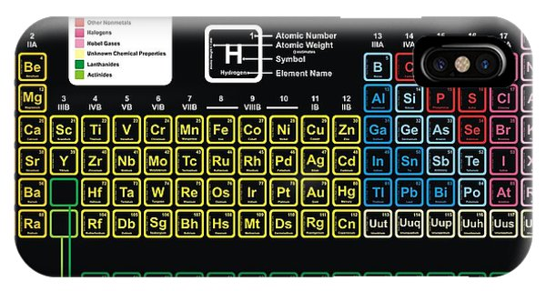 Atomic iPhone Case - Vector - Periodic Table Of Elements by Udaix