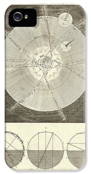 Solar System And Comets IPhone 5 Case by Library Of Congress, Geography And Map Division