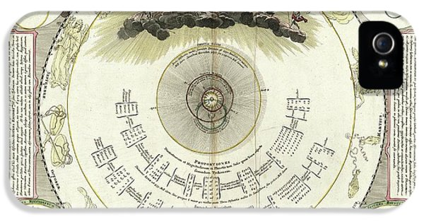 Tychonic Solar System IPhone 5 Case by Library Of Congress, Geography And Map Division