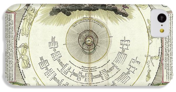 Tychonic Solar System IPhone 5c Case by Library Of Congress, Geography And Map Division