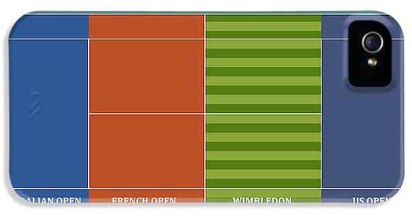 Tennis Player-s Dream IPhone 5s Case