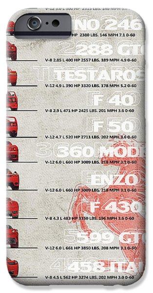 IPhone 6 Case Featuring The Digital Art Ferrari Generation