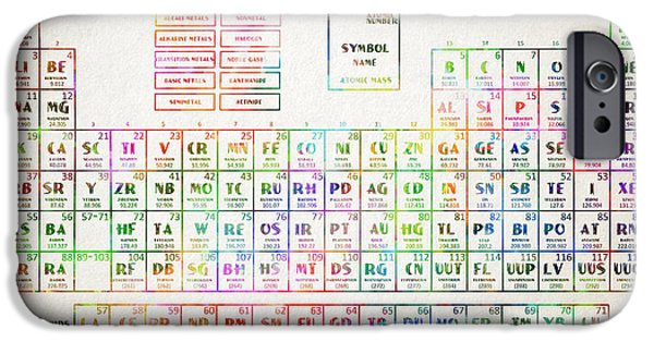 Chemical Symbol Iphone 6 Cases Fine Art America
