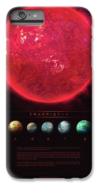 Planets iPhone 6 Plus Case - Trappist-1 by Guillem H Pongiluppi