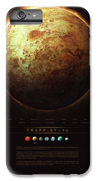 Planets iPhone 6 Plus Case - Trappist-1c by Guillem H Pongiluppi
