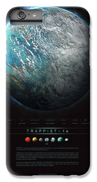 Planets iPhone 6 Plus Case - Trappist-1e by Guillem H Pongiluppi