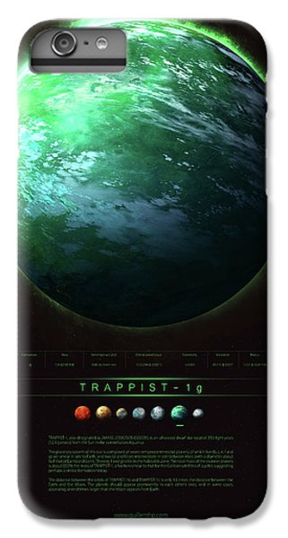 Planets iPhone 6 Plus Case - Trappist-1g by Guillem H Pongiluppi