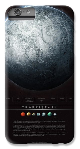 Planets iPhone 6 Plus Case - Trappist-1h by Guillem H Pongiluppi