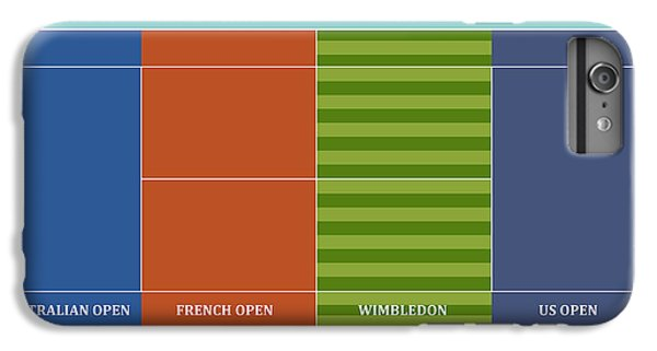 Tennis Player-s Dream IPhone 6s Plus Case