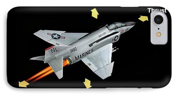 Aerodynamic Forces In Flight IPhone Case by Carlos Clarivan