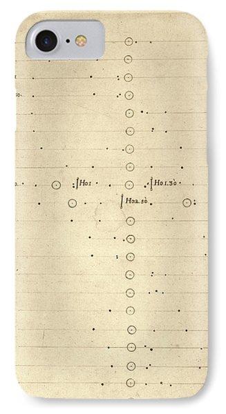 Galileo Observing Jupiter's Moons IPhone Case