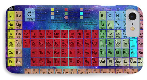 Periodic Table IPhone Case by Carol & Mike Werner
