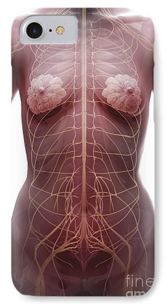 The Nervous System Female IPhone Case