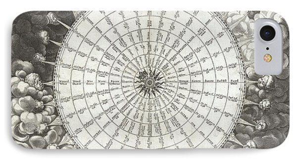 1650 Jansson Wind Rose Anemographic Chart Or Map Of The Winds IPhone Case by Paul Fearn