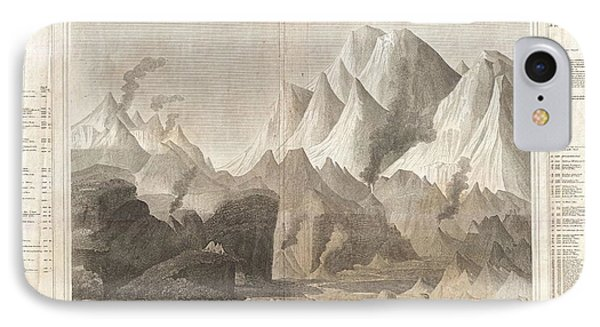 1817 Thomson Map Of The Comparative Heights Of The Worlds Great Mountains IPhone Case