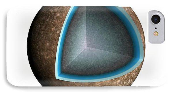 Artwork Of The Interior Of Callisto IPhone Case
