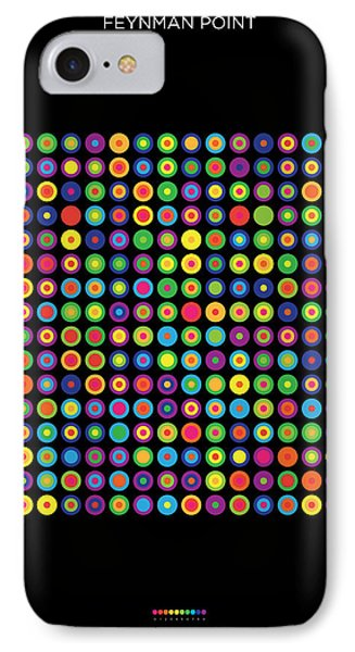 Frequency Distribution Of Digits In Pi Phone Case by Martin Krzywinski