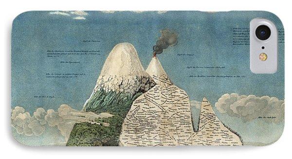 Alexander Von Humboldts Chimborazo Map IPhone Case