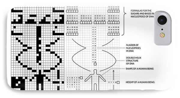Arecibo Message And Decoded Key IPhone Case by Science Photo Library