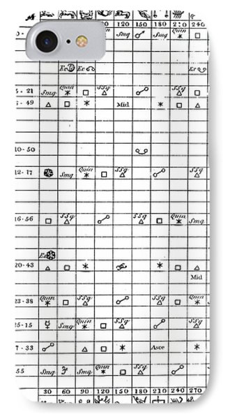 Astrology Chart IPhone Case by Universal History Archive/uig
