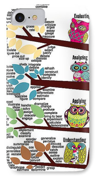 Bloom's Taxonomy With Verbs IPhone Case by Shawn MacMeekin