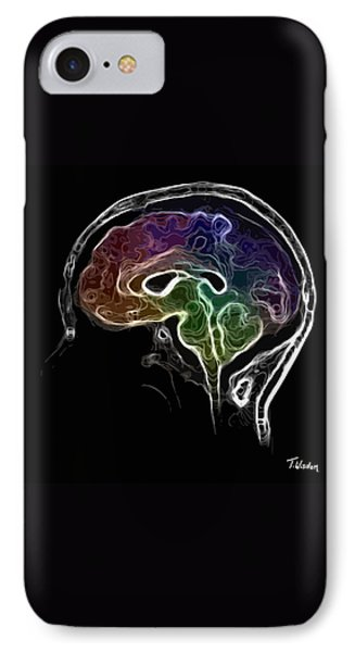 Brain And Mind IPhone Case