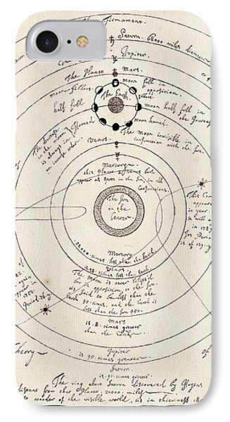 Copernican Solar System IPhone Case by American Philosophical Society