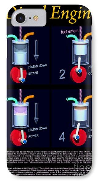Diesel Engine Poster IPhone Case