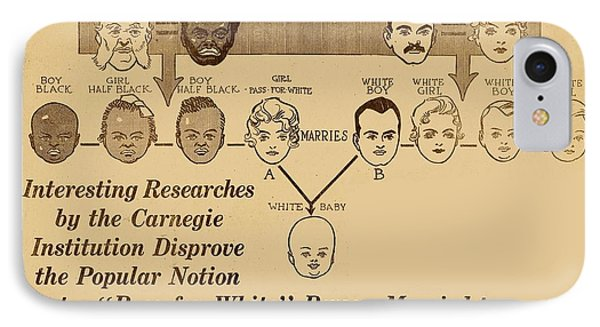 Eugenics Research IPhone Case by American Philosophical Society