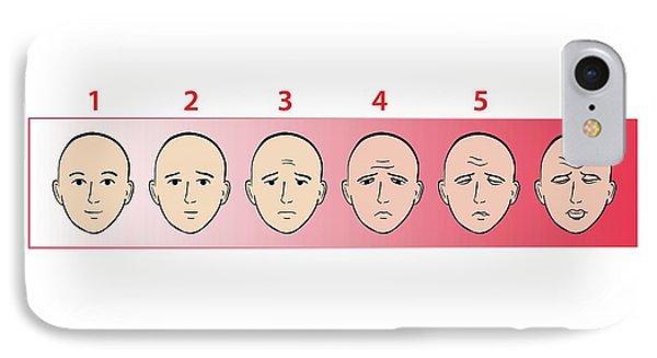 Faces Pain Scale IPhone Case