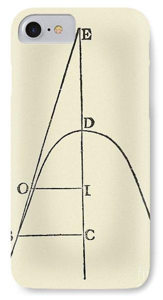 Fermat's Tangent Method IPhone Case