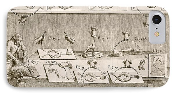 Galvani's Electricity Experiments, 1780s IPhone Case