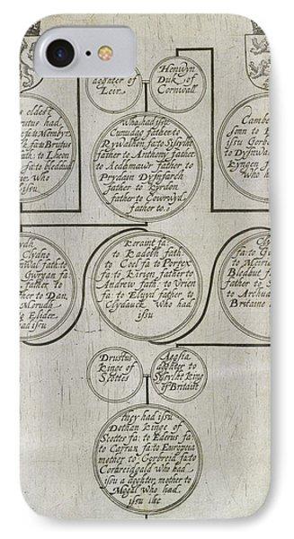 Genealogy Of James I IPhone Case