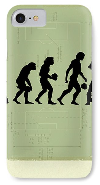 Human Evolution IPhone 7 Case