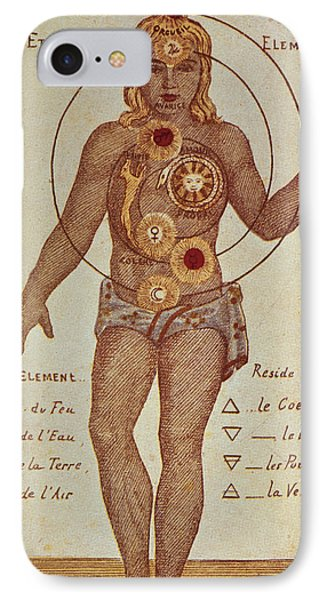 Illustration From Theosophica Practica, Showing The Seven Chakras, 19th Century IPhone Case by Indian School